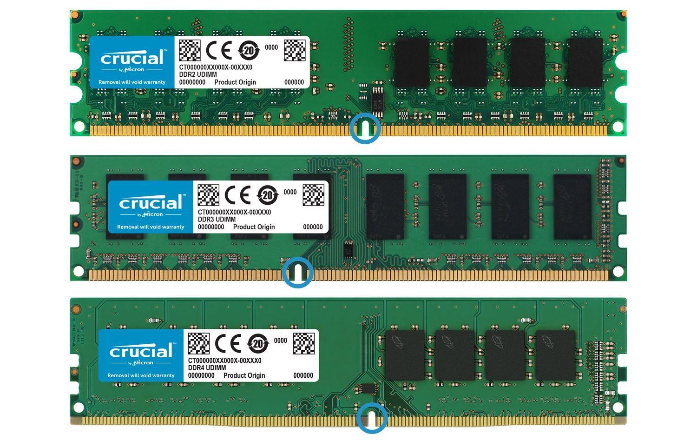 Tres generaciones de módulos de memoria RAM Crucial se establecen uno junto a otro para destacar los cambios en la forma física de la memoria en cada generación
