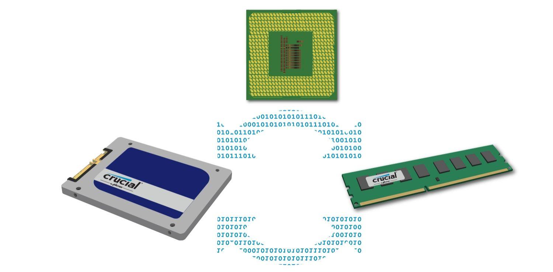 Cómo los datos, la CPU, el almacenamiento y la memoria funcionan juntos.
