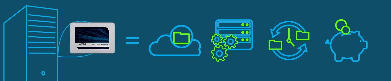 Beneficios de las unidades de estado sólido en los servidores para los negocios.