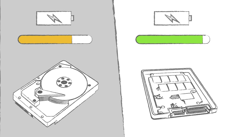 Una ilustración que demuestra los beneficios de una SSD en comparación con una unidad de disco duro cuando le toca a la eficiencia informática