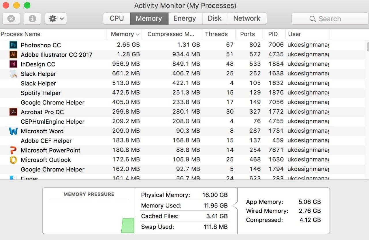 Instantánea de una ventana de Monitoreo de actividad (mis procesos) en una Mac