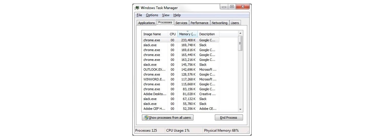 Ventana emergente del administrador de tareas de Windows 7 con muchos procesos ejecutándose